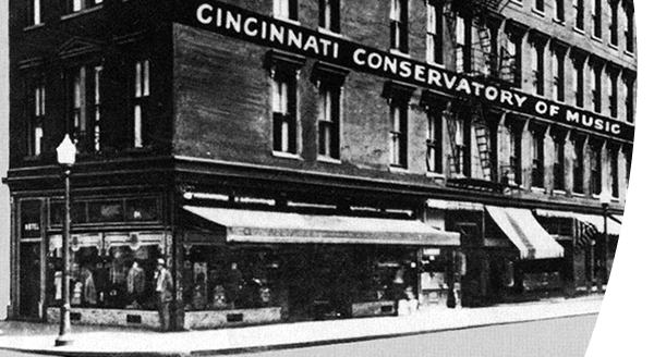 CINCINNATI CONSERVATORY OF MUSIC, 1880